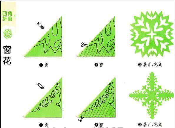儿童剪纸窗花步骤-本邦网