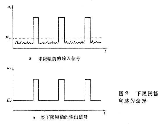 图1为两种二极管下限限幅电路.