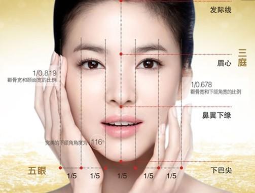 面部皮肤护理步骤
