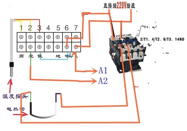 """为了解决用户可能碰到关于""""CJX2-12交流接触器接线图""""相关的问题,突袭网经过收集整理为用户提供相关的解决办法,请注意,解决办法仅供参考,不代表本网同意其意见,如有任何问题请与本网联系。""""CJX2-12交流接触器接线图""""相关的详细问题如下:CJX2-12交流接触器接线图 ===========突袭网收集的解决方案如下==========="""