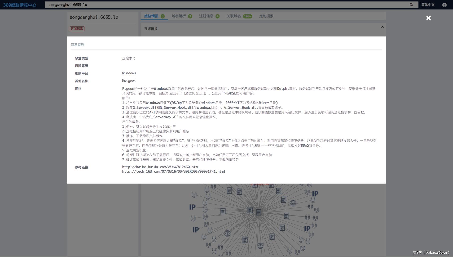 【技術分享】 360威脅情報中心:態勢感知中的威脅情報