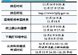 2017年国考报名时间和考试时间