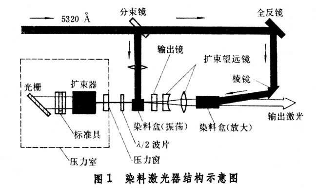 散发器结构图