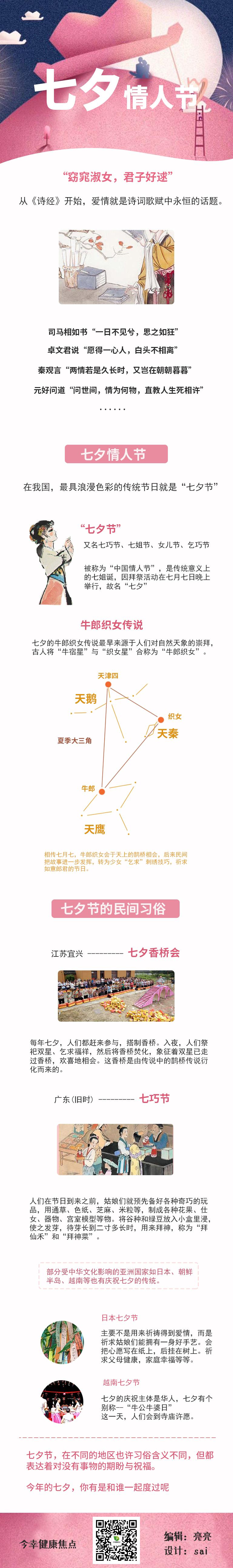 七夕情人节,神话故事中的浪漫