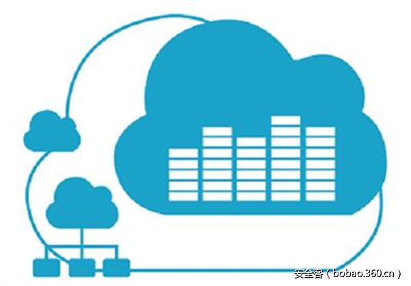 【技术分享】基于虚拟化的安全(part2):内核通信