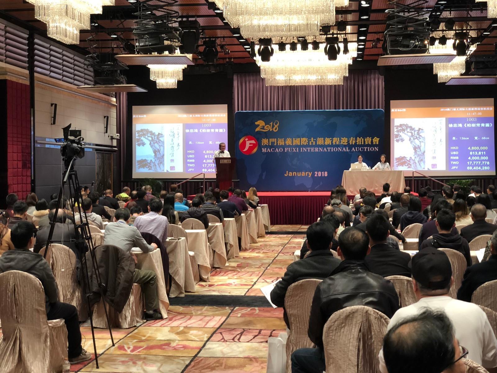 福羲国际交易中心:2018年艺术品市场将稳步放大