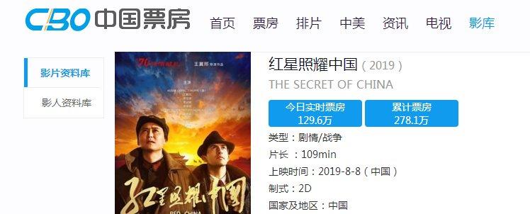 《红星照耀中国》票房惨淡,PPT电影既视感,心疼那个美籍演员