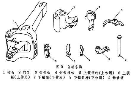 另一种是威利森式车钩的发展型,它的闭锁和全开两个状态合在一起.图片