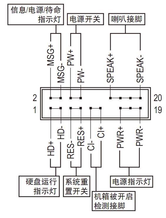 梅捷p43主板接线图求图啊