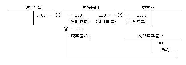 电路 电路图 电子 户型 户型图 平面图 原理图 653_230