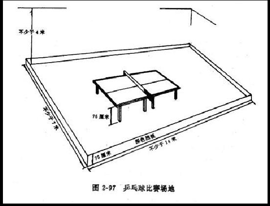 乒乓球场地要多大 乒乓球桌尺寸标准的是多少