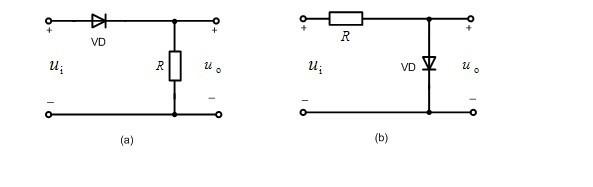 """【问答详情页-工具栏-找资料】点击"""" href=""""http://www.so.com/s?q=在图所示的电路中,设二极管为理想的,已知u1=30sinwt(V),试分别画出输出电压U0的波形,并标出幅值&src=wenda_detail_toolbar"""">找资料"""