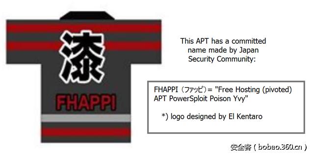 【APT报告】日本发布来自亚洲某国的APT样本分析