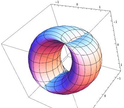 《三体》中的「四维空间物体」原来是这个样子