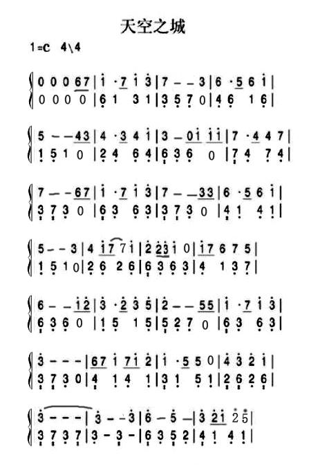 下图是久石让的 天空之城 钢琴谱一部分. 请教左手指法图片