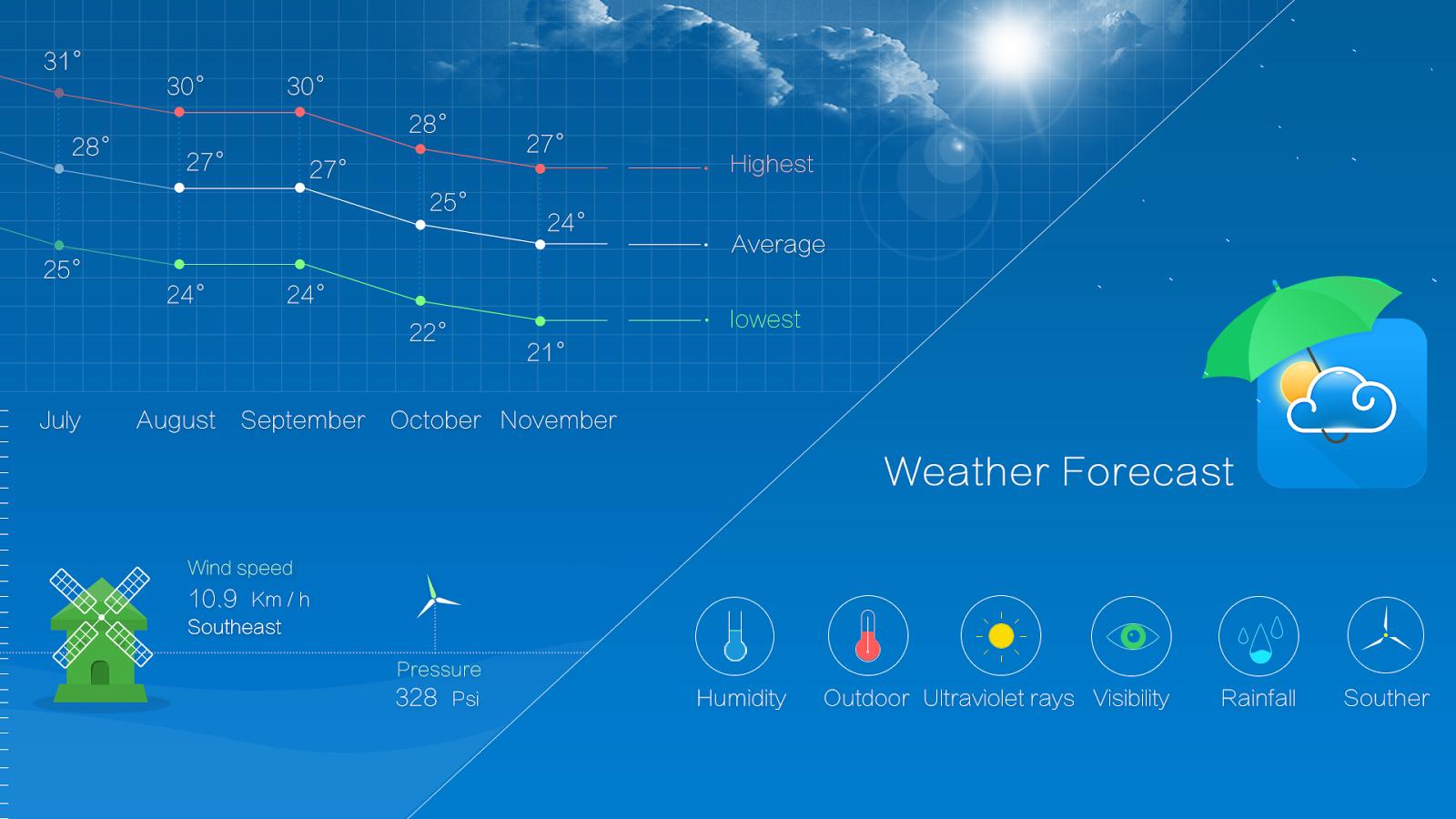 手机软件《天气预报》下载-生活地图-天气预报安卓版图片