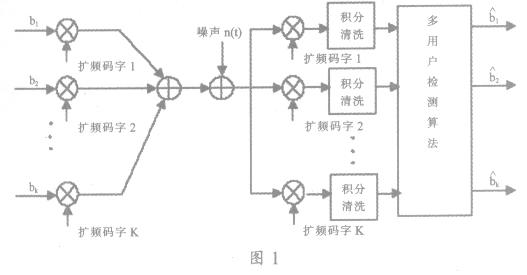 电路 电路图 电子 原理图 527_275