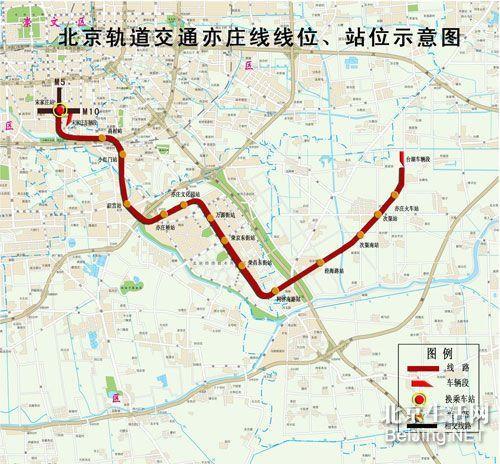 北京地铁亦庄线
