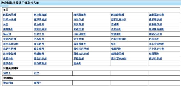 国家教育部学历认证的国(境)外院校有哪些_36