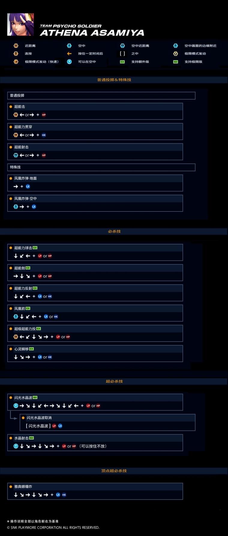 拳皇14麻宫雅典娜出招表 爆衣用必杀技太诱人