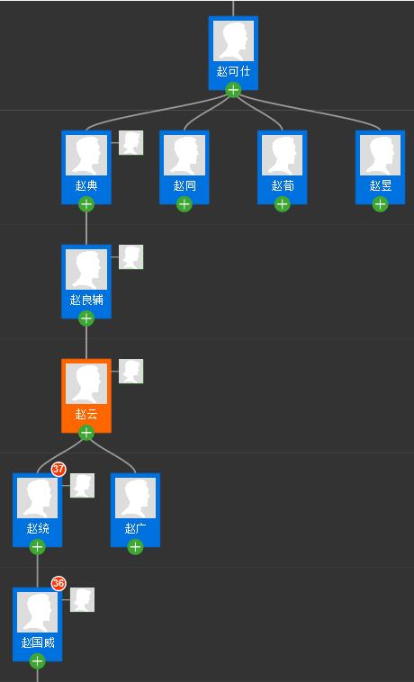 家谱树状怎么画