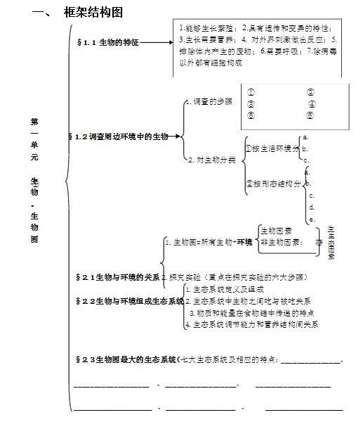 如何快速制作公司组织结构框架图